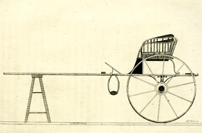 Rib chair or Yarmouth cart from A Treatise on carriages by W Felton (1796)