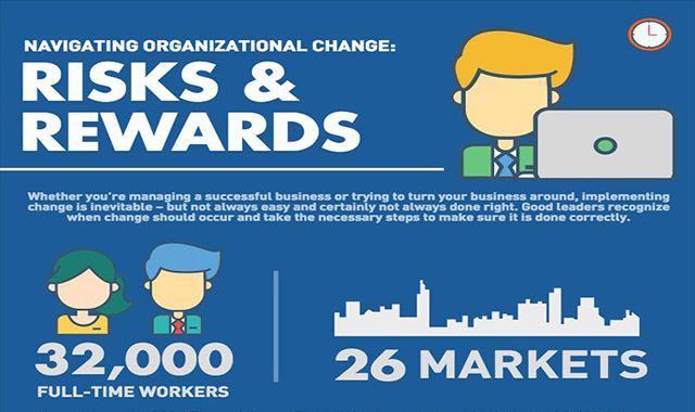 How to Navigate Organizational Change #infographic