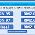 Latest official Petrol Price Malaysia 12 Oct - 18 Oct  2019