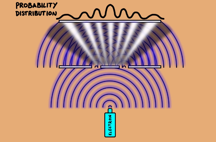 ti-einai-kvantiki-michaniki-kvantomichaniki-kvantofysiki