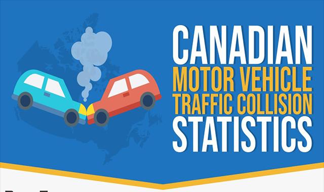 Canadian Motor Vehicle Traffic Collision Statistics #infographic