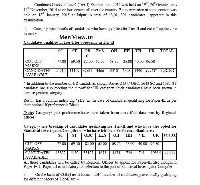 Cut off of SSC CGL 2014 Tier 1 exam