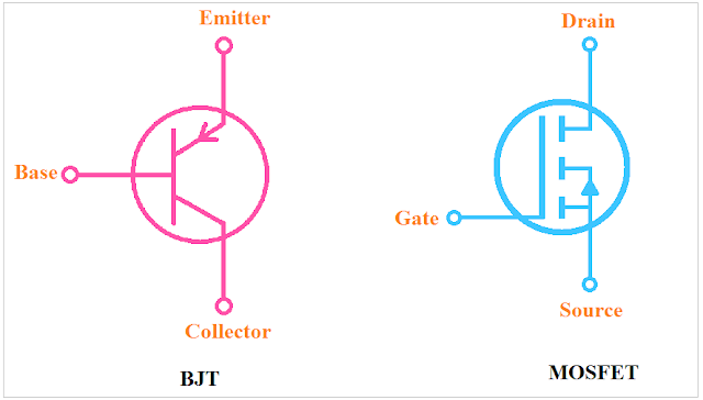 Difference Between MOSFET and BJT, MOSFET VS BJT