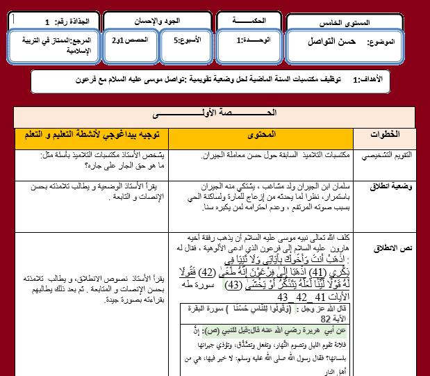 جذاذة الحكمة حسن التواصل المستوى الخامس Word