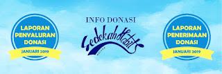 Info Donasi Sedekah Habit Malang : Januari