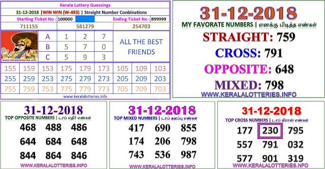 WIN WIN W-493 Kerala lottery abc guessing by keralalotteries.info