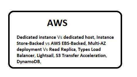 AWS interview questions and answers for 2 year experienced