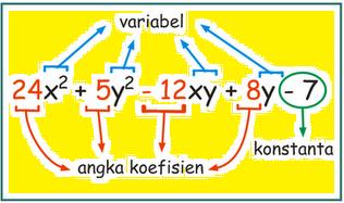 Soal UH Matematika SMP Kelas 7 Bab Operasi Hitung Bentuk Aljabar  Warung Education