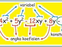 Soal UH Matematika SMP Kelas 7 Bab Operasi Hitung Bentuk Aljabar
