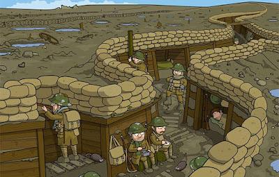 Penyebab Terjadinya Perang Dunia I