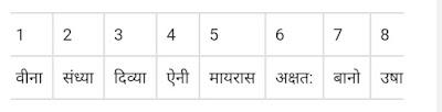बैठने की व्यवस्था रीजनिंग (Seating Arrangement reasoning in Hindi)