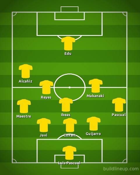 Mallorca Villarreal - La gran remontada para salvarse (1992-93) (3ª parte)