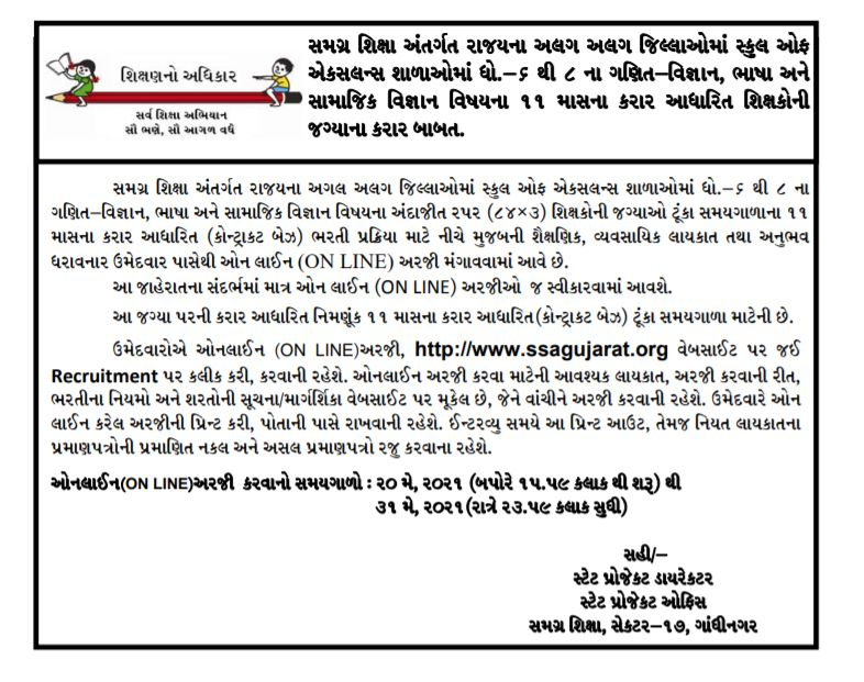 SSA Gujarat Recruitment 2021