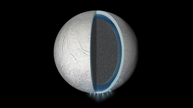 Saturn's moon Dione harbours a subsurface ocean