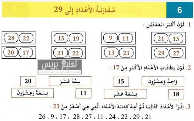 أنشطة مهمة لدعم المتعثرين في الرياضيات تهم المستويين الأول والثاني ابتدائي