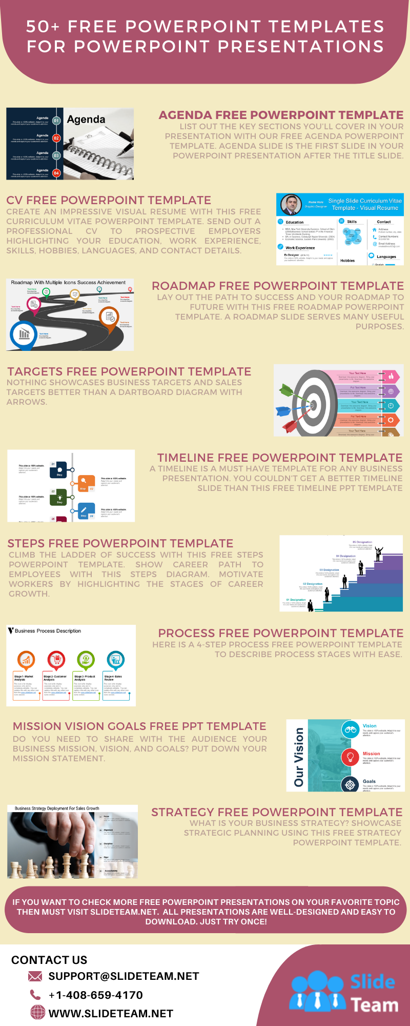 50+ Free PowerPoint Templates for PowerPoint Presentations #infographic