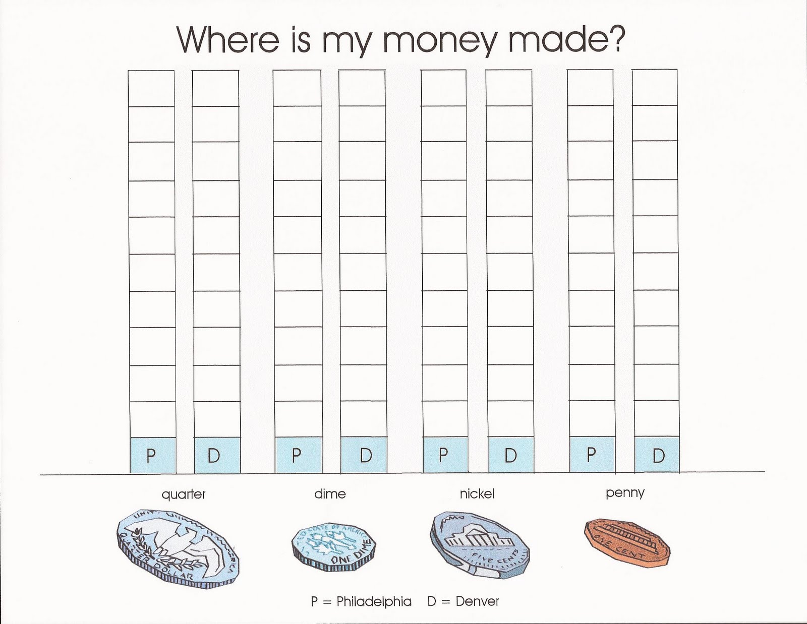 Counting Money Homework Zillions