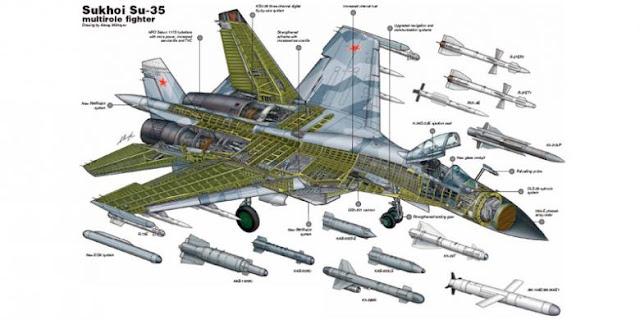 Indonesia Akan Produksi Komponen Pesawat Temur SU-35 Rusia