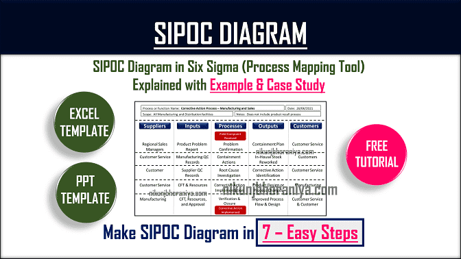 SIPOC Diagram   Example   PPT Template   Excel Template Download