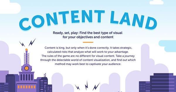 cara memilih konten visual yang tepat