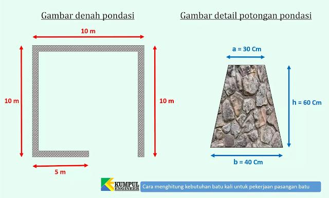gambar denah pondasi, gambar detail potongan pondasi, pondasi pasangan batu