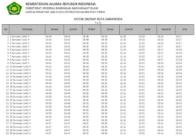 Jadwal Imsakiyah Ramadhan 1442 H Kota Samarinda, Provinsi Kalimantan Timur