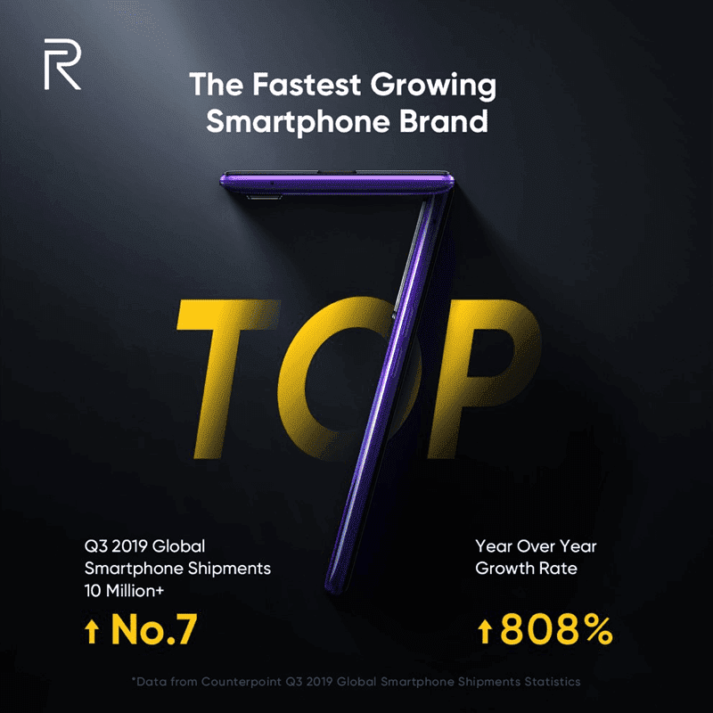 World's 7th biggest mobile phone brand!