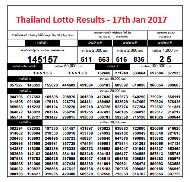 Thai-Lotto-Results-2017