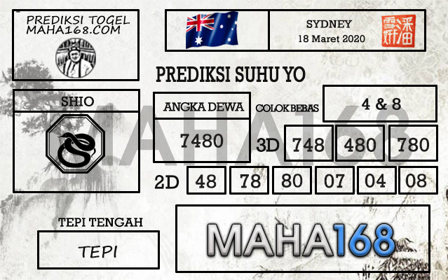 Prediksi Togel JP Sydney Rabu 18 Maret 2020 - Prediksi Suhu Yo