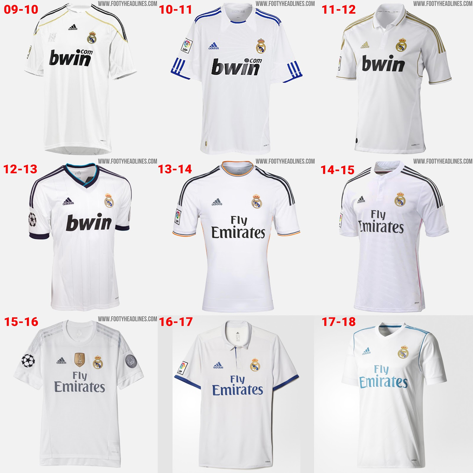 huge discount 4229e 643a0 Here Are All Real Madrid Home Kits Of The Cristiano Ronaldo ...