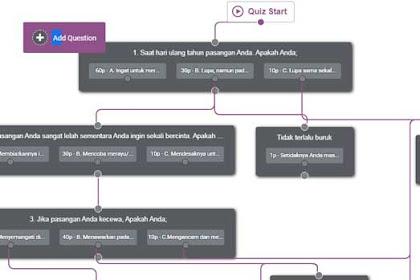 Belajar Membuat Soal / Quiz Online Menggunakan Plugin Thrive Quiz Builder