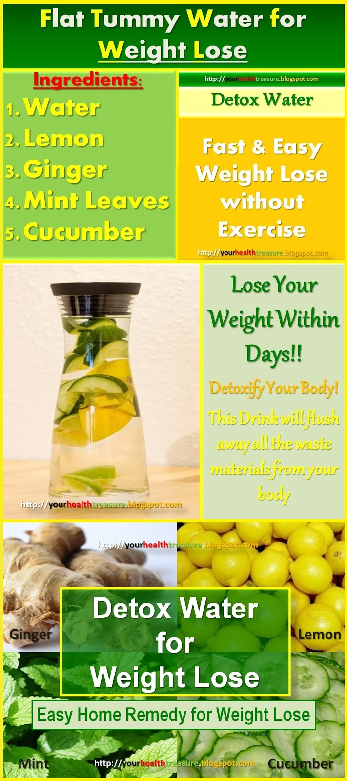 Best detox water lose belly fat with flat tummy water health best detox water lose belly fat with flat tummy water forumfinder Choice Image
