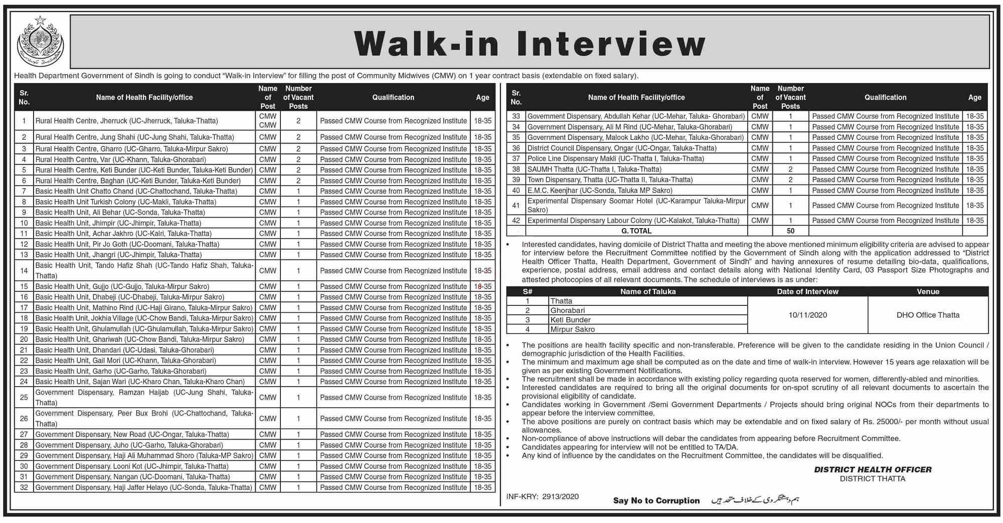 Walk-In Interview Office of the District Health Officer Jobs 2020 | Salary 25K