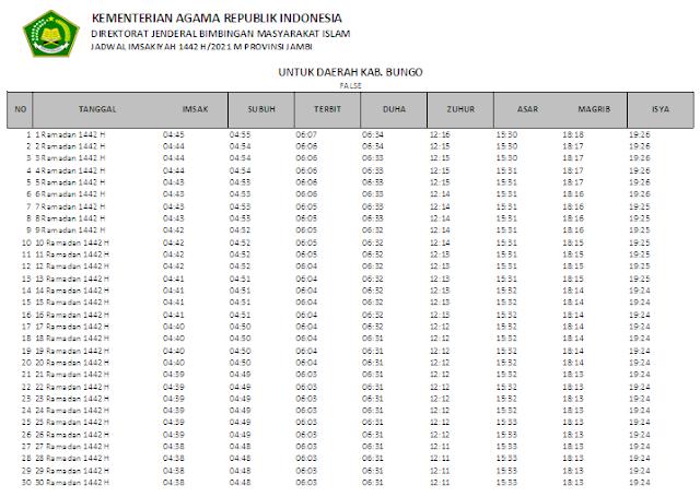Jadwal Imsakiyah Ramadhan 1442 H Kabupaten Bungo, Provinsi Jambi
