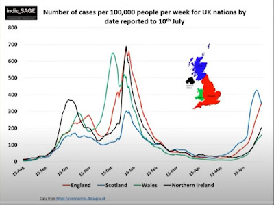 160721 indieSAGE case numbers per 100k population UK nations