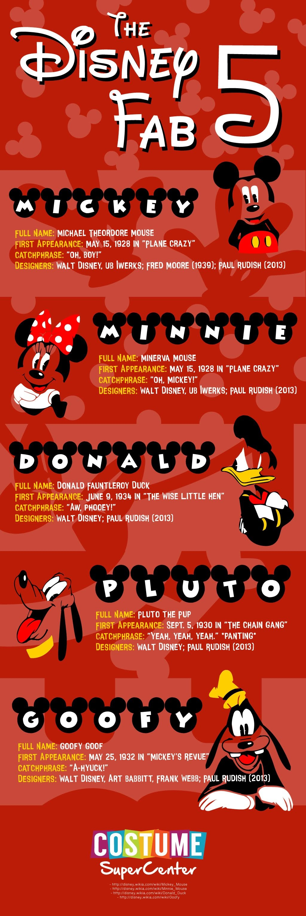 The Disney's Fab 5 #Infographic