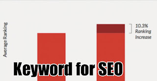 This is the Importance of Keywords in Post Titles for SEO
