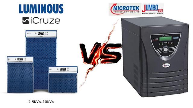 Comparison of Luminous I Cruze and Microtek Jumbo Inverters.