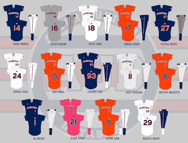 auburn softball 2018 uniforms