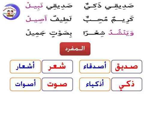 شرح نشيد صديقى للصف الثاني الابتدائي ترم أول 2020 أ/ حسام أبو أنس 3