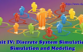 Unit IV: Discrete System Simulation - Simulation and Modeling