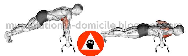 exercice musculation pompes au sol avec poignée spéciales