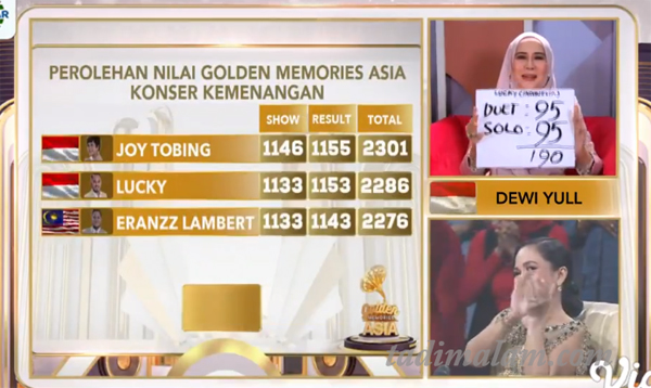 Pemenang Golden Memories Asia