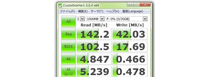 サムスンUSB Flash Drive DUO 32GBの転送速度(ベンチ結果)