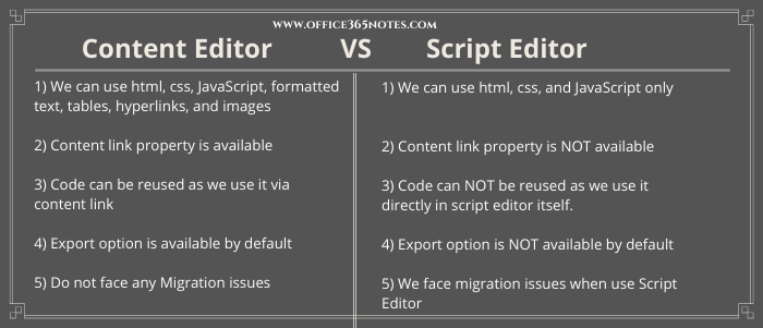 Difference between Script Editor and Content Editor Webpart