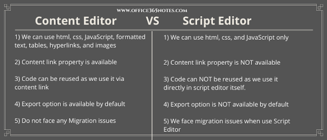 Difference between Script Editor and Content Editor Webpart in SharePoint