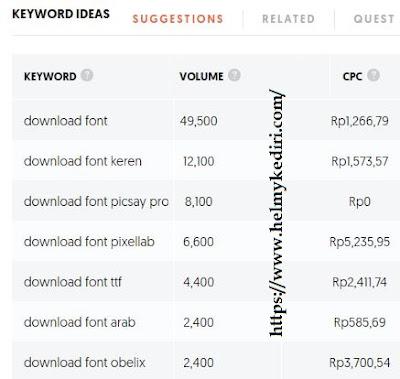 pencarian font di indonesia