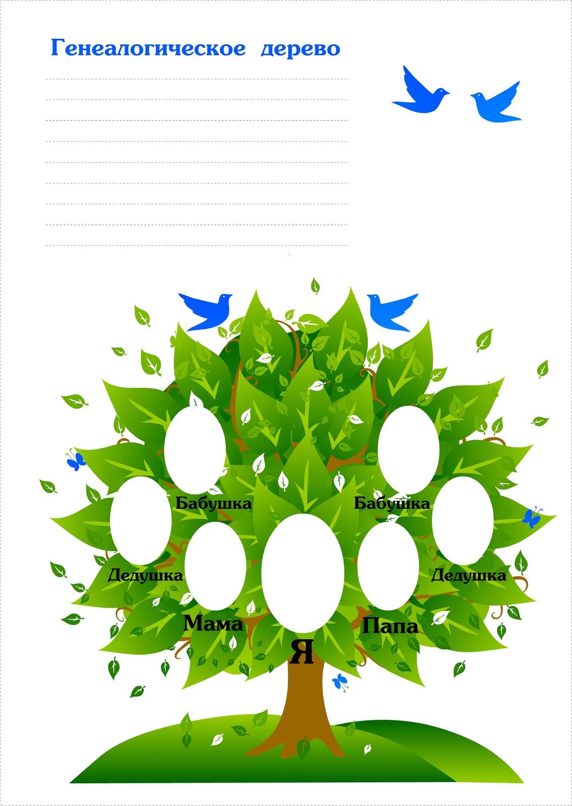 Я- Мама!: Генеалогическое древо семьи