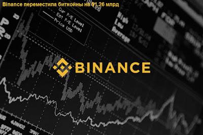 Binance переместила биткойны на $1.26 млрд