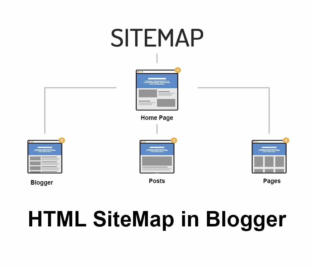 How to Create HTML Sitemap in Blogger?